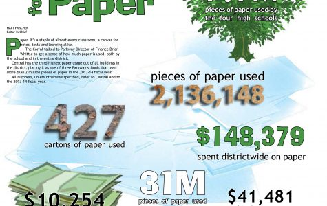 Paying for Paper