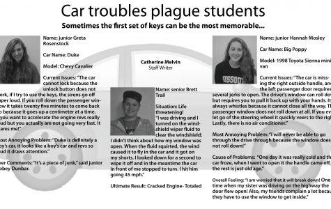 Car Troubles Plague Students