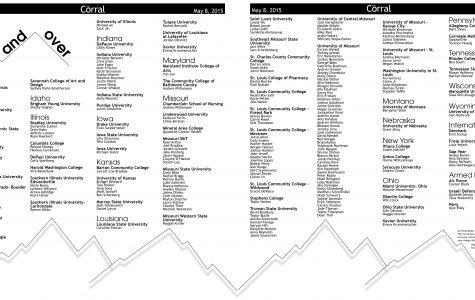 2015 Senior College List