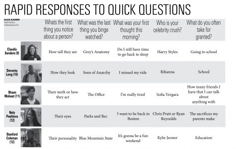Rapid Responses to Quick Questions