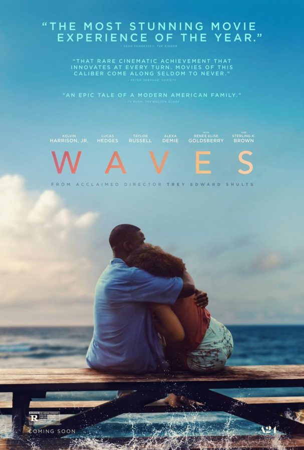 Waves: Next Splash Hit