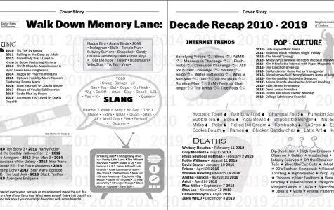 DECADE RECAP 2010-2019