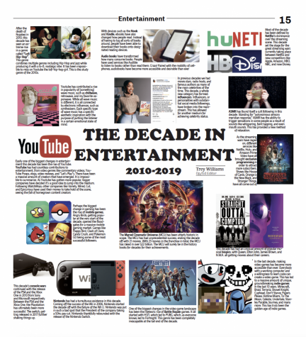 The Decade in Entertainment